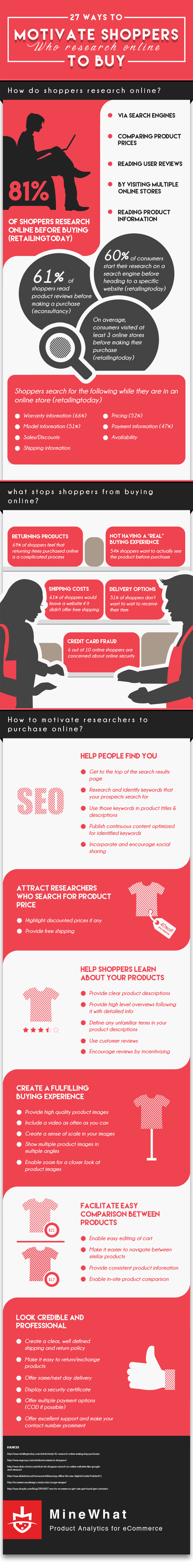 27 ways to MOTIVATE shoppers who research online TO BUY